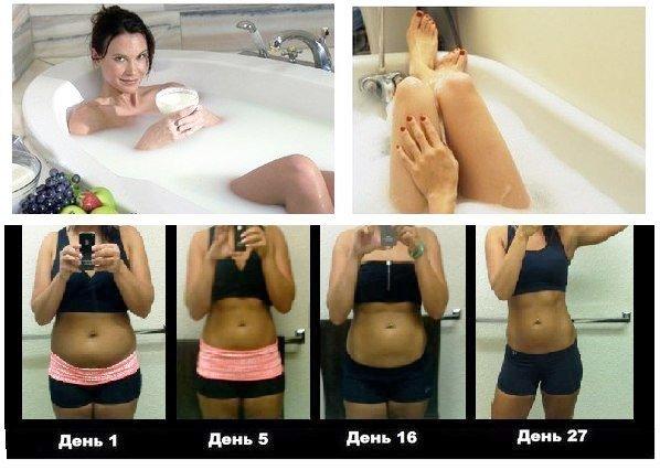 Сода результаты похудения